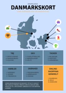 shopalike.dk, Bizz Up, Onlineshopping, analyse, forbrugeradfærd, klik til køb