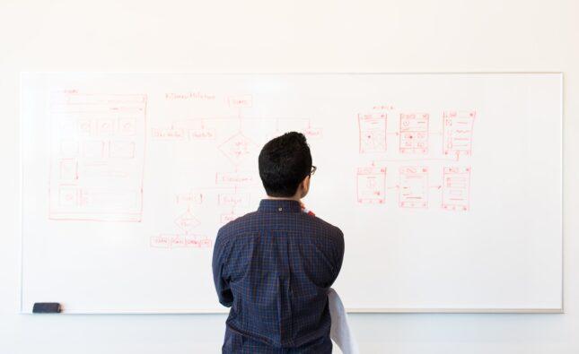 Brugevenlighed, webdesign, brugervenligt webdesign, Bizz Up